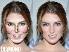 Aprenda a fazer o contorno ideal para cada formato de rosto.