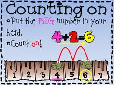 A colorful counting on poster for a  math word wall