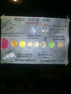 El nuevo sistema solar~ Nasa