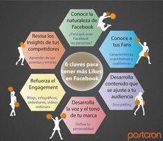 via Rosángela Mansutti @RoMansutti de @Postcron 6 claves para tener más likes en Facebook