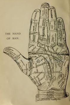 Palmistry, Palm Reading, Lines of the Hand, Symbols, Cheiromancy - Instant Digital Download pdf Vintage eBook
