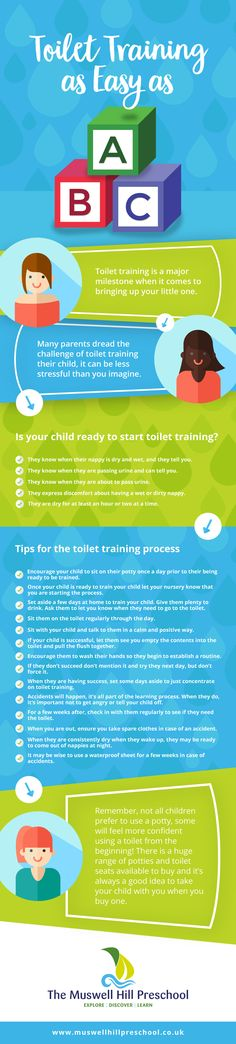 Toilet Training as easy as ABC - Midlands Traveller Toilet Training, Training Tips, Infographics, Toddlers, Period, Preschool, Parents, Things To Come, Education