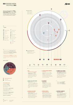 Infographic for IED - Design Week 2012  Designed by Camilla Gatti & Lorenzo Lollini