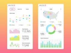 Hope you are having great time. Today I want to show you just a concept of an analytics app, aimed to display various data and metrics in different versions and play with their look and c. Iphone Design, Ios Design, Interface Design, Flat Design, Iphone Interface, Ui Color, Mobile App Design, Mobile Ui, Graph Design