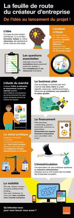 InfographieLa création d en 9 étapes . Business Planning, Business Tips, Online Business, Business Infographics, Business Management, Business Design, Marketing Services, Business Marketing, Affiliate Marketing