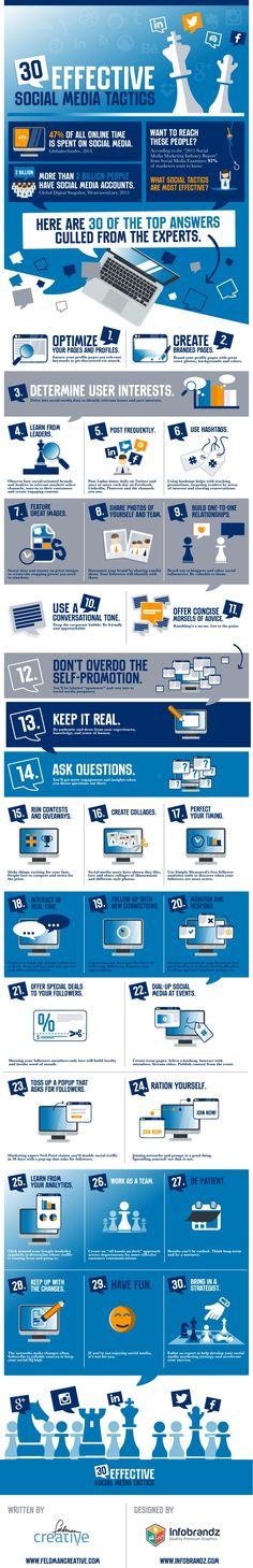 30 Effective Social Media Tactics #infographic #SocialMedia