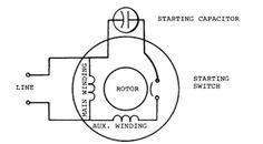 Capacitor-start single-phase motor.