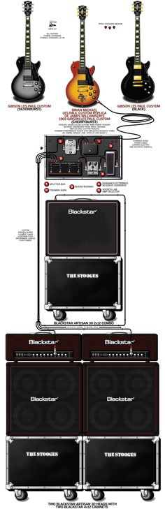 James Williamson - The Stooges (Amp Selector)