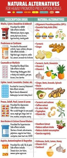 Blood pressure and cholesterol tablets side effects video. blood pressure and cholesterol tablets side effects video natural health remedies Natural Health Remedies, Natural Cures, Herbal Remedies, Arthritis Remedies, Natural Healing, Natural Treatments, Natural Foods, Natural Oil, Bloating Remedies