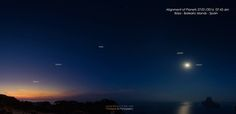 A Five Planet Dawn - As January closes and in the coming days of February, early morning risers can spot the five naked-eye planets before dawn. Though some might claim to see six planets, in this seaside panoramic view all five celestial wanderers were found above the horizon along with a bright waning gibbous Moon on January 27. Nearly aligned along the plane of the ecliptic, but not along a line with the Sun, the five planets are spread well over 100 degrees across the sky.