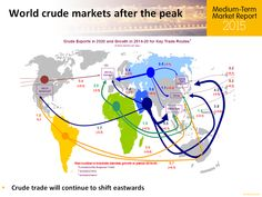 Relative majority of #oil demand remains in Asia & non-OECD economies - especially Middle East http://bit.ly/1AeuxNU