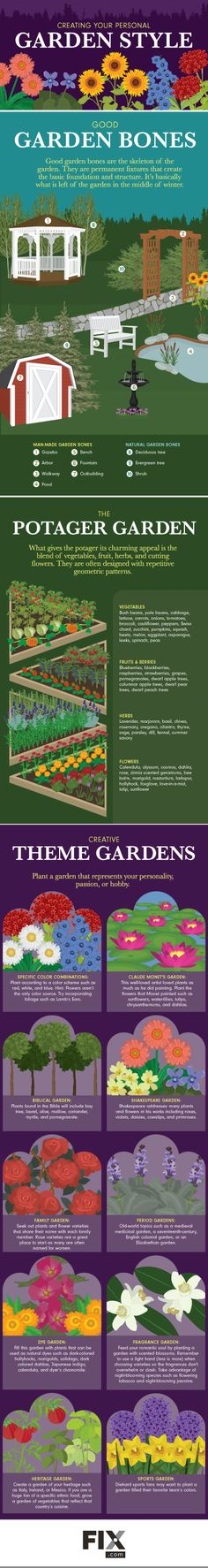 Design Your Garden in Traditional or Modern Style | Fix.com
