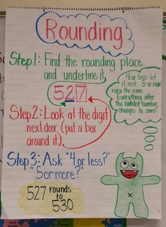 How To Circumvent IP Possession Concerns Every Time A Strategic Alliance, Three Way Partnership Or Collaboration Fails Rounding Anchor Chart. Like The Little Monster He Could Be A Mascot Rounding Anchor Chart, Math Anchor Charts, Fourth Grade Math, Second Grade Math, Grade 3, Math Strategies, Math Resources, Classroom Resources, Decimal