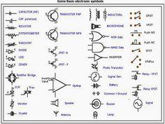 schematic symbols knowledge pinterest symbols electronics rh pinterest com computer electronic symbols Computer Programming Symbols