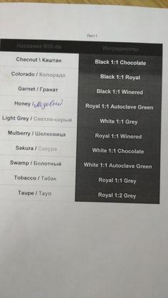 Rubio Monocoat, Personalized Items