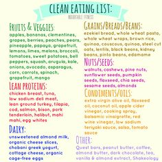 The what's & why's of healthy eating; an easy guide to arm you with everything you need to know! #cleaneating #eatcleantraindirty #fitness