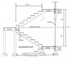 How To Build Stairs With A Landing | Home Design Ideas