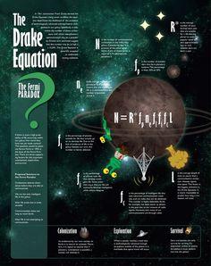 The Drake Equation poster on Behance