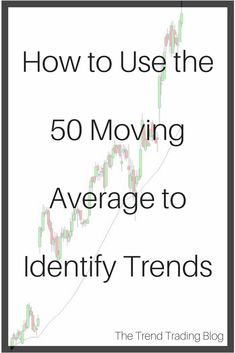 How to use the 50 day moving average to identify a trend in your trading strategy.