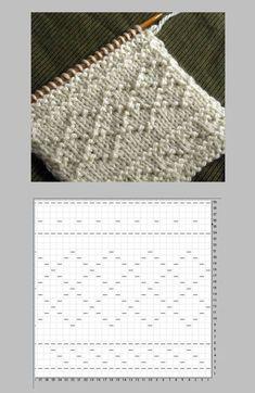 ガンジー模様(アーガイル)の編み図と編み上がり作品