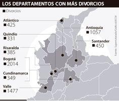 Por cada tres matrimonios, hay un divorcio: Supernotariado