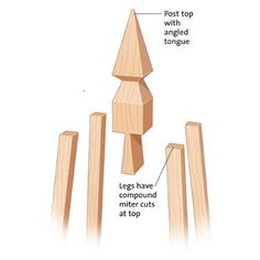 How To Build An Obelisk