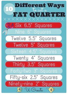Jane's Quilting: Quilt Charts and Formulas