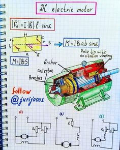 - very nice stuff - share it -DC electric motor Friends! I give you the correct answer to the post with the transformer. The reading of the second ammeter will increase,… Engineering Notes, Engineering Science, Electronic Engineering, Mechanical Engineering, Electrical Engineering, Science And Technology, Physics Experiments, Technology Design, Physical Science