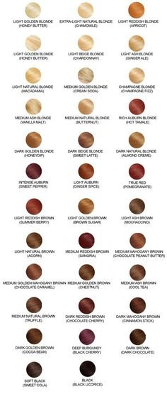 Hair Color Charts -- I'm thinking mahogany brown with intense auburn highlights or bayalage truffle