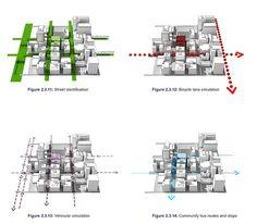 architecture diagram에 대한 이미지 검색결과