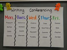 ideas for setting up your writer's workshop