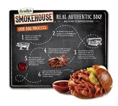 Real. Good. BBQ. This is how we do it! #PulledPorkDay #BBQ #SmokehouseBBQ Avail. at Meijer and Jewel-Osco.