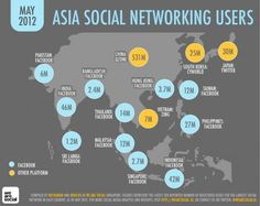 Facebook Adds 20 Million New Users Across Asia as Social Media Grows Apace [INFOGRAPHIC] | Tech in Asia