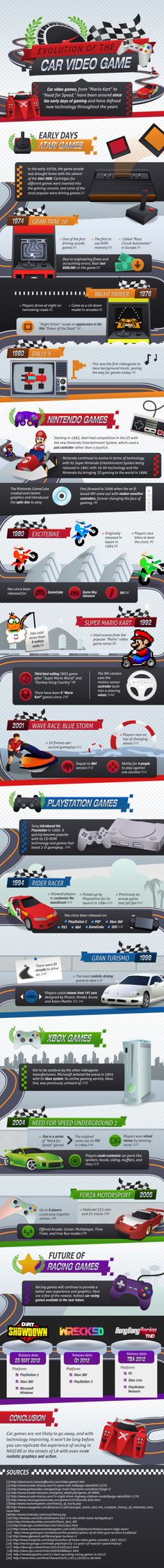 Evolution of the car video game #infographic