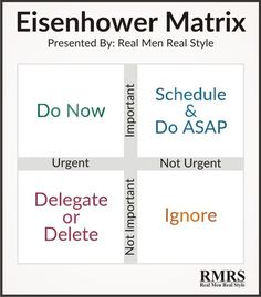 Eisenhower Matrix PDF Download – FREE Productivity Tool For You To Prioritize Your Time & Avoid Distractions | Staying Focused Tools | Time Management Eisenhower Matrix, Dwight Eisenhower, Life Hacks Diy, Leadership, Real Men Real Style, Time Management Tools, Time Management Printable, Project Management, Planners