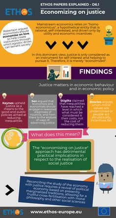 Economising on Justice #Justice #ETHOSjustice Human Rights, Economics, Meant To Be, Public, Finance Books, Finance