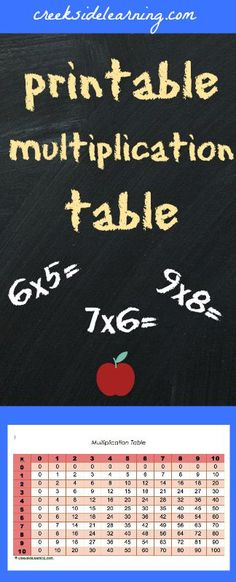 Download and print this multiplication chart. Math, elementary school, middle school.