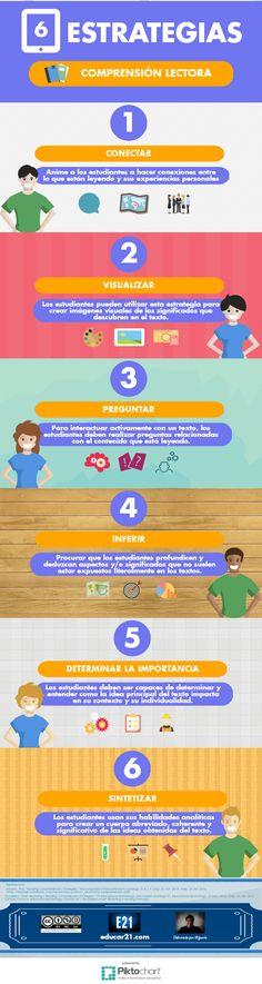 6 Estrategias Efectivas para Desarrollar la Comprensión Lectora | #Infografía #Educación