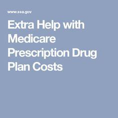 Extra Help with Medicare Prescription Drug Plan Costs