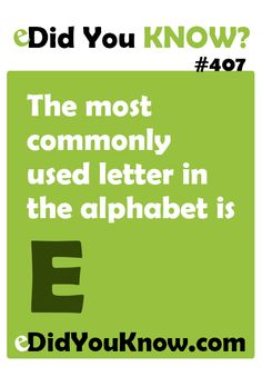 The most commonly used letter in the alphabet is E. http://edidyouknow.com/did-you-know-407/