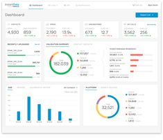 478 Best dashboard UI images in 2019   Dashboard ui