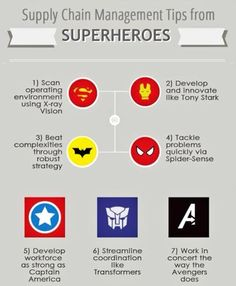 Supply Chain Management Tips from SUPERHEROES