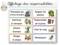 Tout pour septembre Classroom Board, School Classroom, Classroom Decor, Classroom Organization, Classroom Management, French Education, French Classroom, Classroom Language, Teaching French