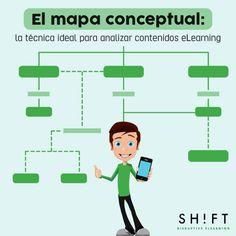 El análisis de contenido en el Diseño Instruccional para eLearning se puede realizar mediante los mapas conceptuales o mentales.