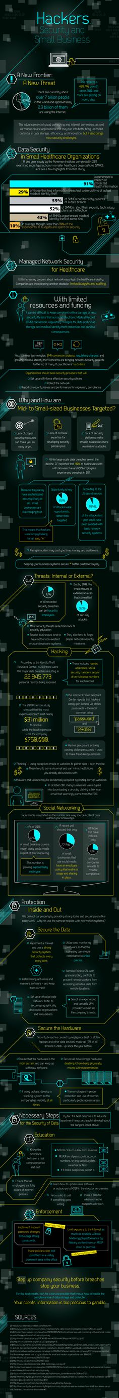 Infographic: Online Security Today – New Threats & How to Stop Them