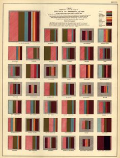 Church accommodations (1870) Poster on Vintage Visualizations