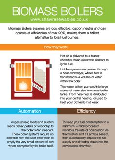 Biomass Boilers #1 Brought to you by www.shawrenewables.co.uk