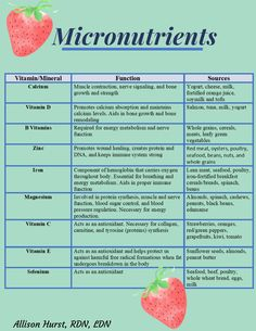 Herbalife Nutrition, Health And Nutrition, Health Tips, Daily Nutrition Chart, Healthy Eating Habits, Healthy Living, Mineral Nutrition, Gluten Free Diet, Health And Wellbeing