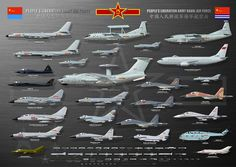 CHINESE PEOPLE'S LIBERATION ARMY AIR FORCE . 中国人民解放军空军 (non exhaustive) collection of main chinese aircrafts & weapons