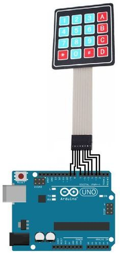 Keypad input showed to serial monitor with arduino uno and 4x4 keypad full code...